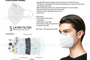 Panther KN95 Mask With Nosepin | Certificate Inside | 10pc Box